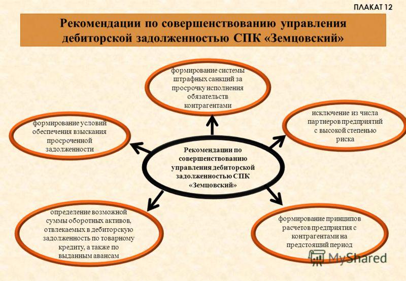 Презентация на тему Дипломная работа на тему Анализ дебиторской  13 Рекомендации по совершенствованию управления дебиторской задолженностью