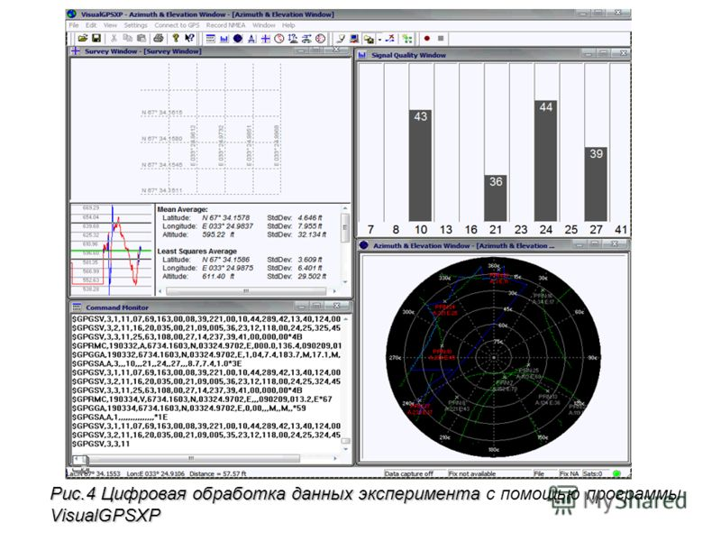 Рис.4 Цифровая обработка данных эксперимента VisualGPSXP Рис.4 Цифровая обработка данных эксперимента с помощью программы VisualGPSXP