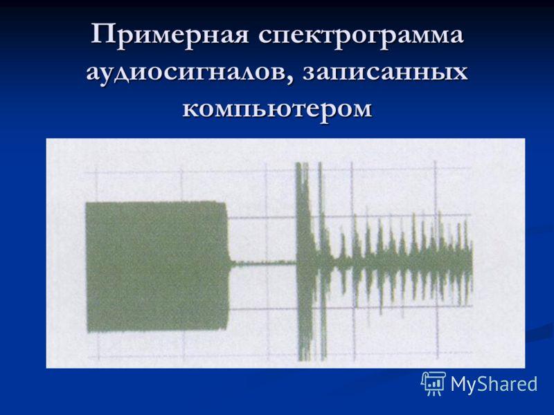 Примерная спектрограмма аудиосигналов, записанных компьютером