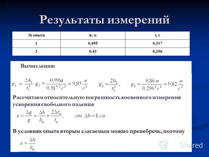 Результаты измерений Вычисления: Рассчитаем относительную погрешность косвенного измерения ускорения свободного падения В условиях опыта вторым слагаемым можно пренебречь, поэтому опыта опыта h, м t, с 10,4950,317 20,430,296