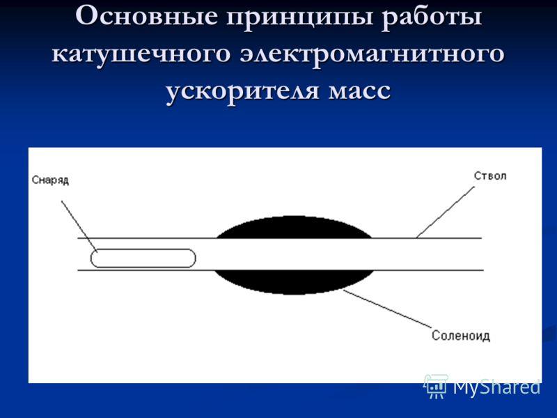 Основные принципы работы катушечного электромагнитного ускорителя масс