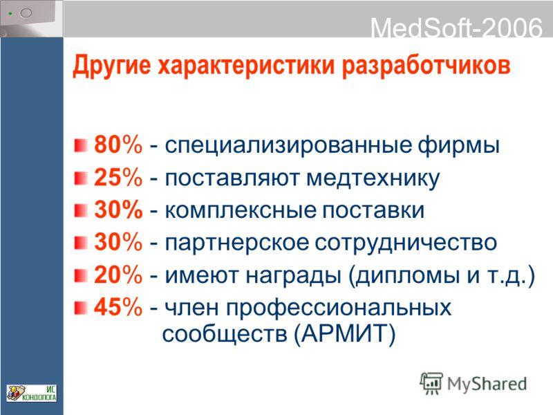 MedSoft-2006 Другие характеристики разработчиков 80% - специализированные фирмы 25% - поставляют медтехнику 30% - комплексные поставки 30% - партнерское сотрудничество 20% - имеют награды (дипломы и т.д.) 45% - член профессиональных сообществ (АРМИТ)