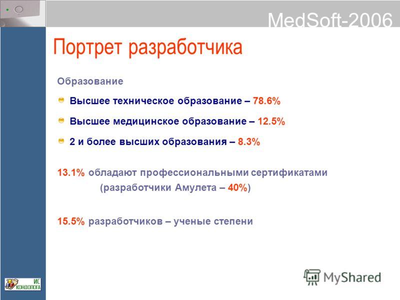 MedSoft-2006 Портрет разработчика Образование Высшее техническое образование – 78.6% Высшее медицинское образование – 12.5% 2 и более высших образования – 8.3% 13.1% обладают профессиональными сертификатами (разработчики Амулета – 40%) 15.5% разработ
