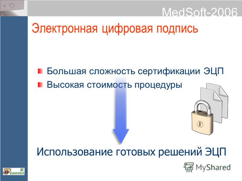 MedSoft-2006 Электронная цифровая подпись Большая сложность сертификации ЭЦП Высокая стоимость процедуры Использование готовых решений ЭЦП