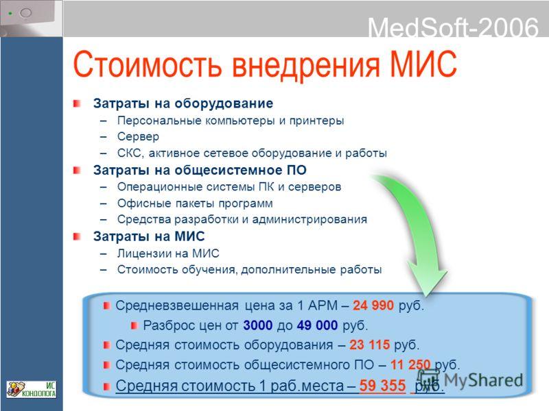 MedSoft-2006 Стоимость внедрения МИС Средневзвешенная цена за 1 АРМ – 24 990 руб. Разброс цен от 3000 до 49 000 руб. Средняя стоимость оборудования – 23 115 руб. Средняя стоимость общесистемного ПО – 11 250 руб. Средняя стоимость 1 раб.места – 59 355