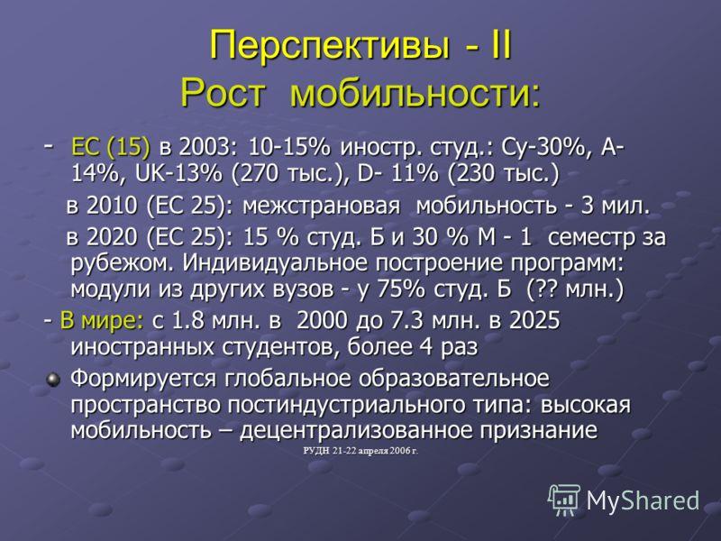 Перспективы - II Рост мобильности: - ЕС (15) в 2003: 10-15% иностр. студ.: Cy-30%, A- 14%, UK-13% (270 тыс.), D- 11% (230 тыс.) в 2010 (ЕС 25): межстрановая мобильность - 3 мил. в 2010 (ЕС 25): межстрановая мобильность - 3 мил. в 2020 (ЕС 25): 15 % с