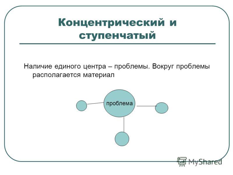 Концентрический и ступенчатый Наличие единого центра – проблемы. Вокруг проблемы располагается материал проблема