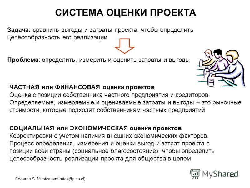 Edgardo S. Mimica (emimica@ucn.cl) 24 Задача – попасть в цель, используя методы «последовательного приближения» или «проб и ошибок» Идея проекта далека от цели или решения. Предпроектное ТЭО приближается к ней. ТЭО, естественно, еще ближе, а детально