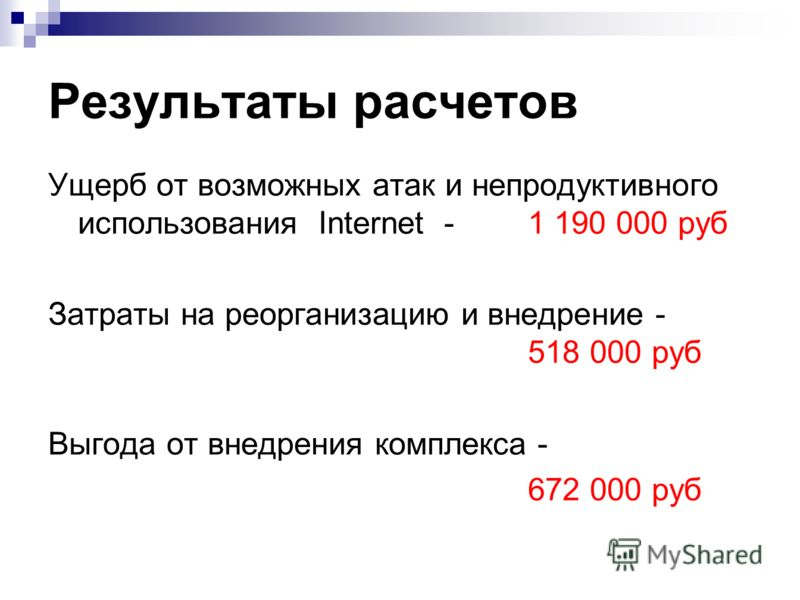Результаты расчетов Ущерб от возможных атак и непродуктивного использования Internet - 1 190 000 руб Затраты на реорганизацию и внедрение - 518 000 руб Выгода от внедрения комплекса - 672 000 руб