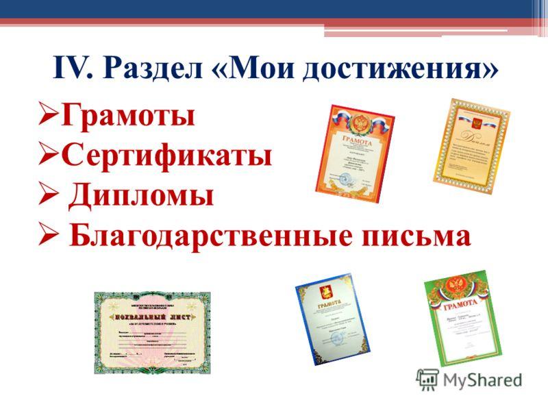 IV. Раздел «Мои достижения» Грамоты Сертификаты Дипломы Благодарственные письма