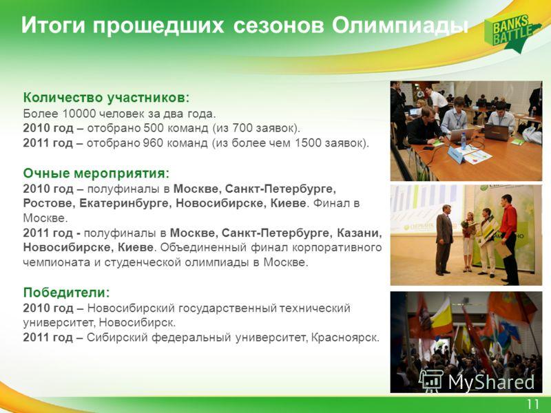 Количество участников: Более 10000 человек за два года. 2010 год – отобрано 500 команд (из 700 заявок). 2011 год – отобрано 960 команд (из более чем 1500 заявок). Очные мероприятия: 2010 год – полуфиналы в Москве, Санкт-Петербурге, Ростове, Екатеринб