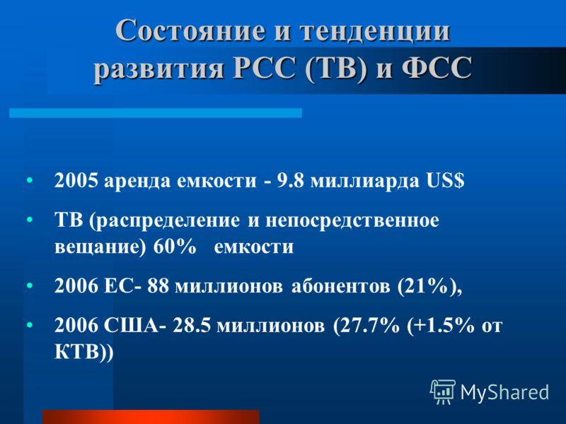 2005 аренда емкости - 9.8 миллиарда US$ ТВ (распределение и непосредственное вещание) 60% емкости 2006 ЕС- 88 миллионов абонентов (21%), 2006 США- 28.5 миллионов (27.7% (+1.5% от КТВ)) Состояние и тенденции развития РСС (ТВ) и ФСС