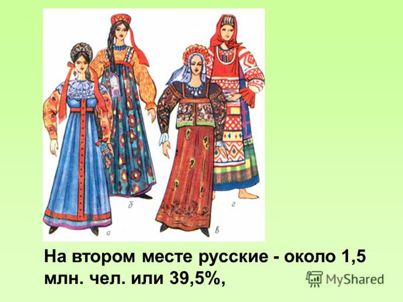 Мужской татарский костюм состоит из светлой рубашки, темного камзола, брюк, маленькой бархатной шапочки и кожаных сапог. Татарский национальный костюм расшивается национальным орнаментом – узором, состоящим из цветков и листочков.