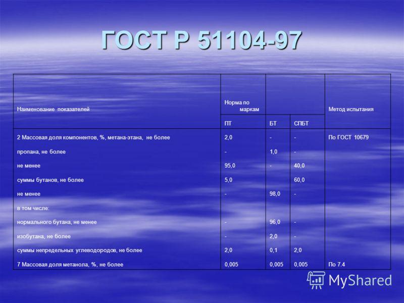 ГОСТ Р 51104-97 Наименование показателей Норма по маркам Метод испытания ПТБТСПБТ 2 Массовая доля компонентов, %, метана-этана, не более2,0--По ГОСТ 10679 пропана, не более-1,0- не менее95,0-40,0 суммы бутанов, не более5,0 60,0 не менее-98,0- в том ч
