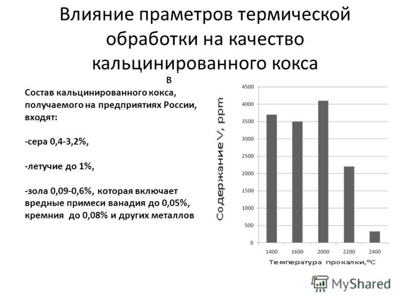 Влияние праметров термической обработки на качество кальцинированного кокса В состав прокаленного кокса, В В Состав кальцинированного кокса, получаемого на предприятиях России, входят: -сера 0,4-3,2%, -летучие до 1%, -зола 0,09-0,6%, которая включает