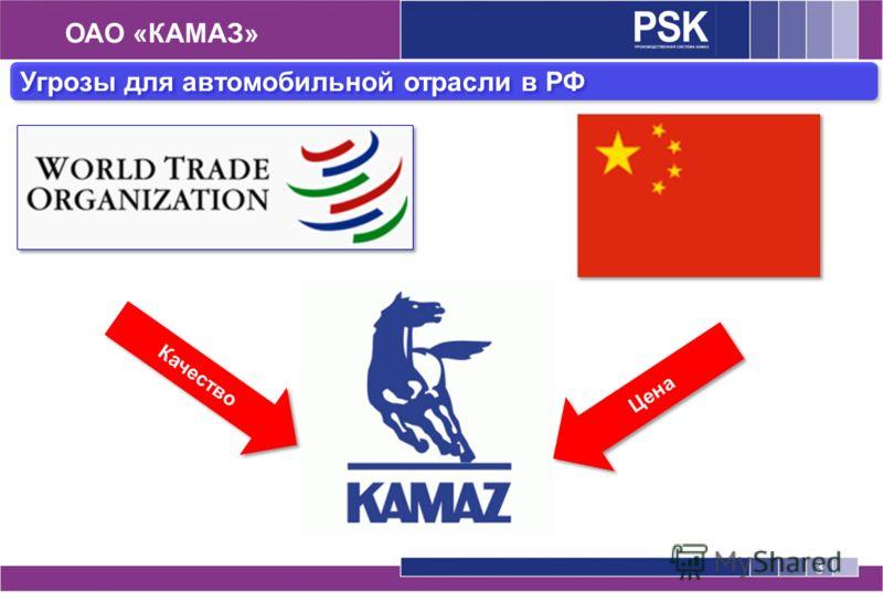 Угрозы для автомобильной отрасли в РФ ОАО «КАМАЗ» Качество Цена 3