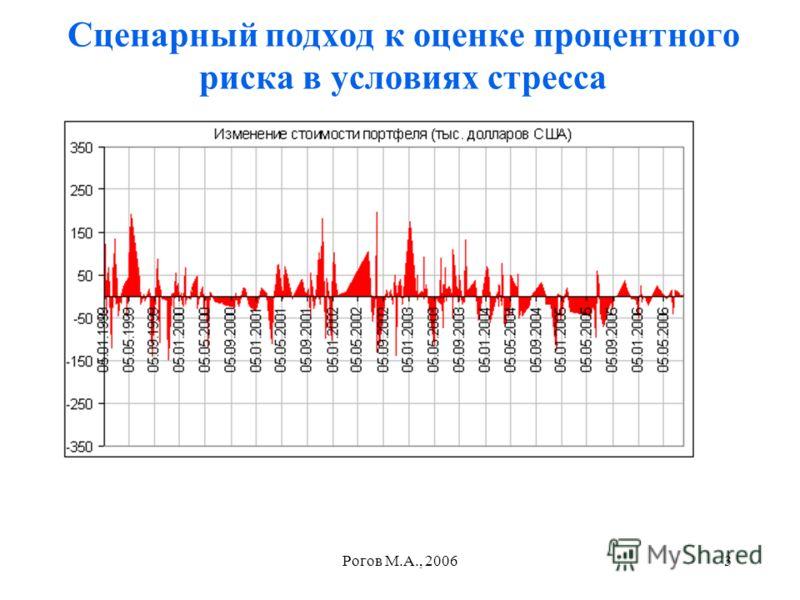 Рогов М.А., 20063 Сценарный подход к оценке процентного риска в условиях стресса