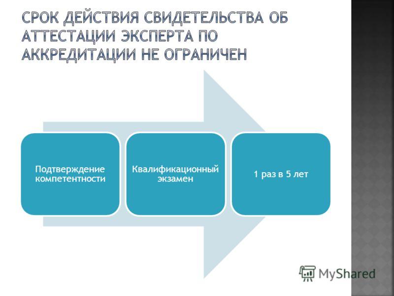 Подтверждение компетентности Квалификационный экзамен 1 раз в 5 лет