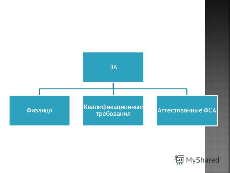 ЭА Физлицо Квалификационные требования Аттестованные ФСА