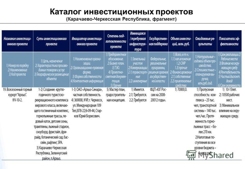 Каталог инвестиционных проектов (Карачаево-Черкесская Республика, фрагмент)