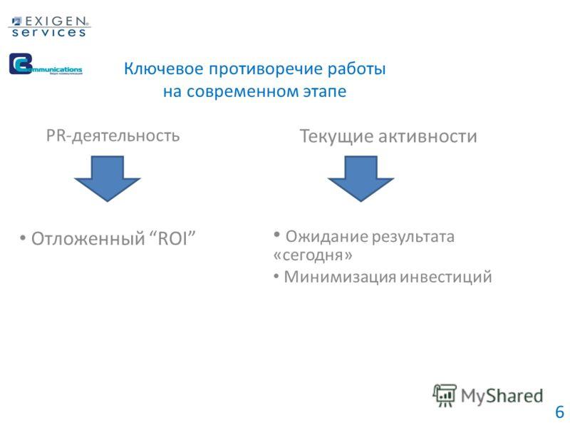 Ключевое противоречие работы на современном этапе PR-деятельность Отложенный ROI Текущие активности Ожидание результата «сегодня» Минимизация инвестиций 6