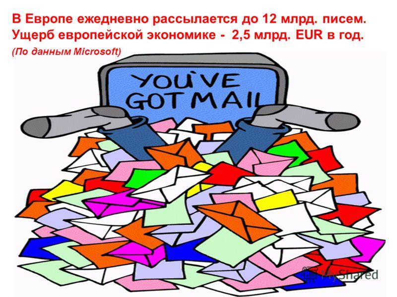В Европе ежедневно рассылается до 12 млрд. писем. Ущерб европейской экономике - 2,5 млрд. EUR в год. (По данным Microsoft)
