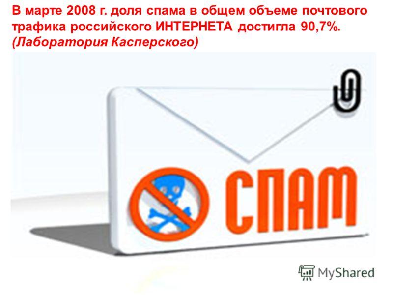 В марте 2008 г. доля спама в общем объеме почтового трафика российского ИНТЕРНЕТА достигла 90,7%. (Лаборатория Касперского)