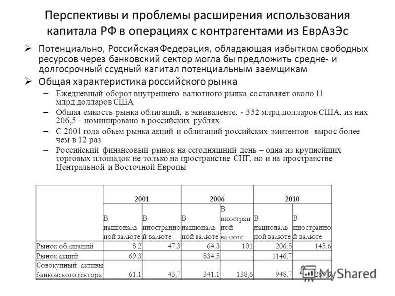 Перспективы и проблемы расширения использования капитала РФ в операциях с контрагентами из ЕврАзЭс Потенциально, Российская Федерация, обладающая избытком свободных ресурсов через банковский сектор могла бы предложить средне- и долгосрочный ссудный к