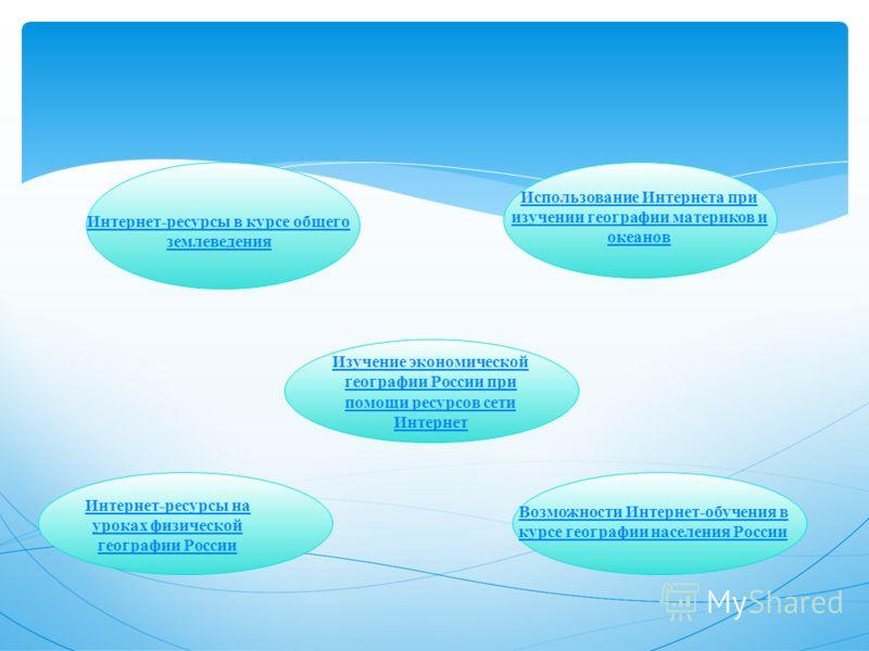 Интернет-ресурсы в курсе общего землеведения Использование Интернета при изучении географии материков и океанов Интернет-ресурсы на уроках физической географии России Возможности Интернет-обучения в курсе географии населения России Изучение экономиче