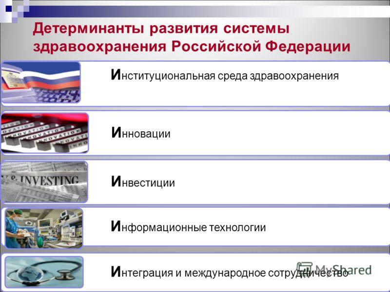 Детерминанты развития системы здравоохранения Российской Федерации И нституциональная среда здравоохранения И нновации И нвестиции И нформационные технологии И нтеграция и международное сотрудничество