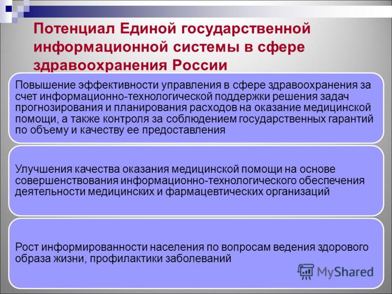 Потенциал Единой государственной информационной системы в сфере здравоохранения России Повышение эффективности управления в сфере здравоохранения за счет информационно-технологической поддержки решения задач прогнозирования и планирования расходов на