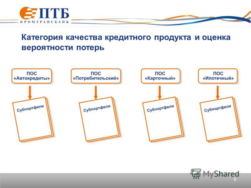 Категория качества кредитного продукта и оценка вероятности потерь 9