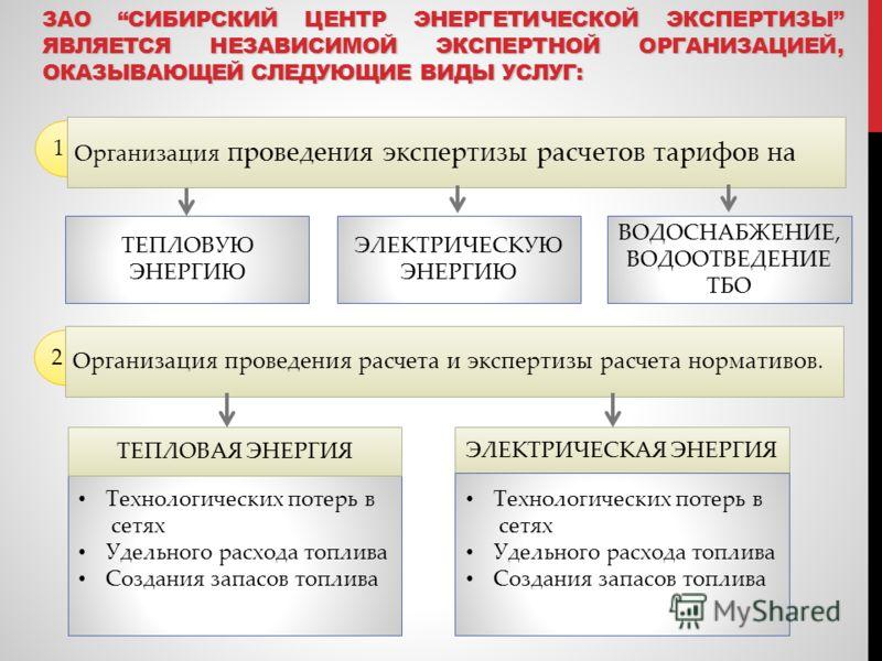 ЗАО СИБИРСКИЙ ЦЕНТР ЭНЕРГЕТИЧЕСКОЙ ЭКСПЕРТИЗЫ ЯВЛЯЕТСЯ НЕЗАВИСИМОЙ ЭКСПЕРТНОЙ ОРГАНИЗАЦИЕЙ, ОКАЗЫВАЮЩЕЙ СЛЕДУЮЩИЕ ВИДЫ УСЛУГ: 2 Организация проведения расчета и экспертизы расчета нормативов. ТЕПЛОВАЯ ЭНЕРГИЯ ЭЛЕКТРИЧЕСКАЯ ЭНЕРГИЯ Технологических пот