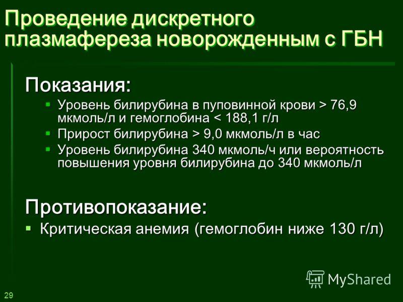 29 Проведение дискретного плазмафереза новорожденным с ГБН Показания: Уровень билирубина в пуповинной крови > 76,9 мкмоль/л и гемоглобина 76,9 мкмоль/л и гемоглобина < 188,1 г/л Прирост билирубина > 9,0 мкмоль/л в час Прирост билирубина > 9,0 мкмоль/