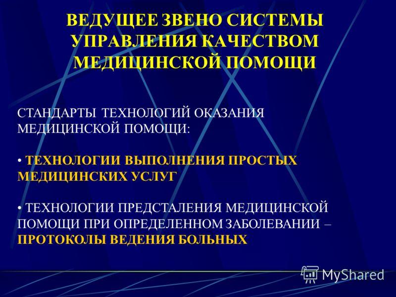 ГОСУДАРСТВЕННЫЙ РЕЕСТР МЕДИЦИНСКОЙ ТЕХНИКИ