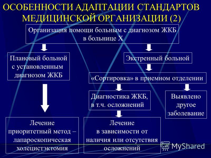 ОСОБЕННОСТИ АДАПТАЦИИ СТАНДАРТОВ МЕДИЦИНСКОЙ ОРГАНИЗАЦИИ (1) СТАНДАРТ МЕДИЦИНСКОЙ ПОМОЩИ БОЛЬНЫМ ЖЕЛЧНОКАМЕННОЙ БОЛЕЗНЬЮ (ПРИ ОКАЗАНИИ СПЕЦИАЛИЗИРОВАННОЙ ПОМОЩИ) ПРИКАЗ МЗ и СР РФ от 2 июля 2007 г. 461 1. Модель пациента Категория возрастная: взрослы