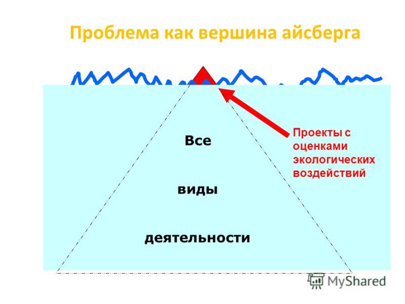 Проблема как вершина айсберга Все виды деятельности Проекты с оценками экологических воздействий