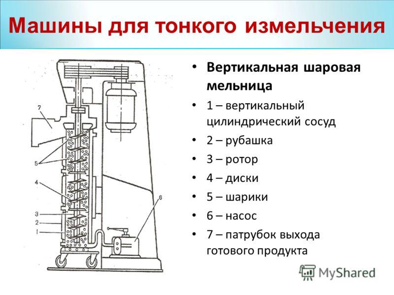 Вертикальная шаровая мельница 1 – вертикальный цилиндрический сосуд 2 – рубашка 3 – ротор 4 – диски 5 – шарики 6 – насос 7 – патрубок выхода готового продукта Машины для тонкого измельчения