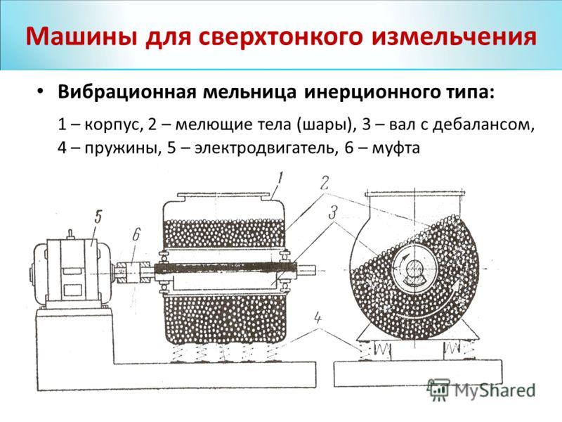 Вибрационная мельница инерционного типа: 1 – корпус, 2 – мелющие тела (шары), 3 – вал с дебалансом, 4 – пружины, 5 – электродвигатель, 6 – муфта Машины для сверхтонкого измельчения