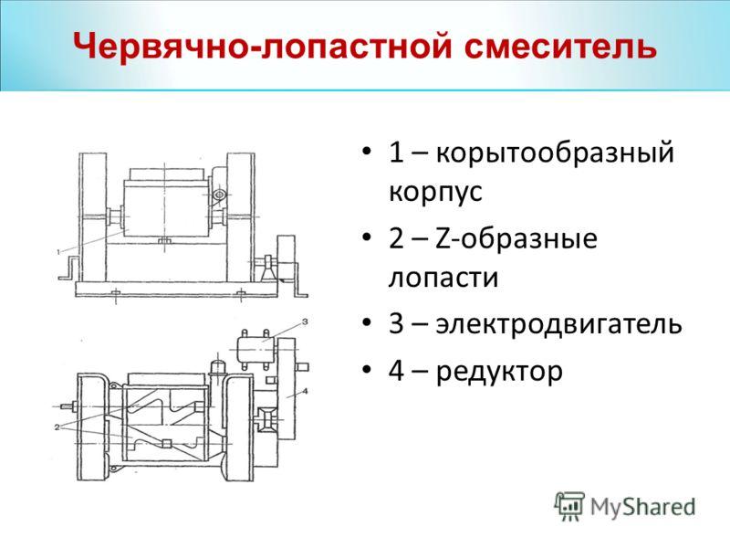 Червячно-лопастной смеситель 1 – корытообразный корпус 2 – Z-образные лопасти 3 – электродвигатель 4 – редуктор