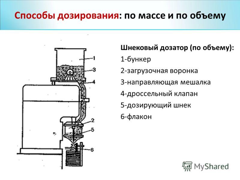 Шнековый дозатор (по объему): 1-бункер 2-загрузочная воронка 3-направляющая мешалка 4-дроссельный клапан 5-дозирующий шнек 6-флакон Способы дозирования: по массе и по объему