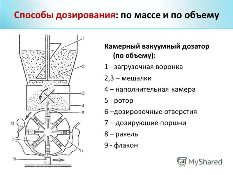 Камерный вакуумный дозатор (по объему): 1 - загрузочная воронка 2,3 – мешалки 4 – наполнительная камера 5 - ротор 6 –дозировочные отверстия 7 – дозирующие поршни 8 – ракель 9 - флакон Способы дозирования: по массе и по объему