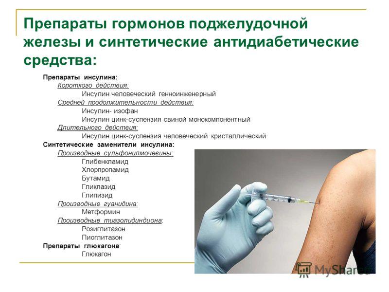 Препараты гормонов поджелудочной железы и синтетические антидиабетические средства: Препараты инсулина: Короткого действия: Инсулин человеческий генноинженерный Средней продолжительности действия: Инсулин- изофан Инсулин цинк-суспензия свиной моноком