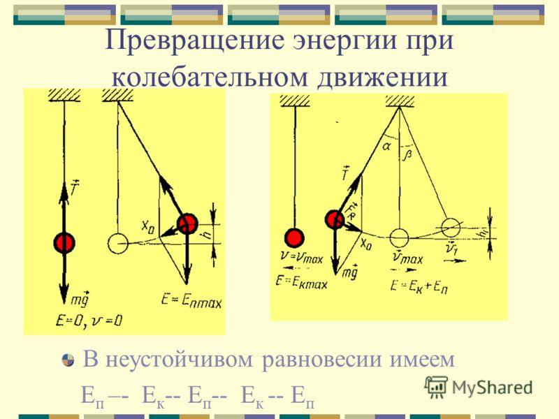 Превращение энергии при колебательном движении В неустойчивом равновесии имеем Е п –- Е к -- Е п -- Е к -- Е п
