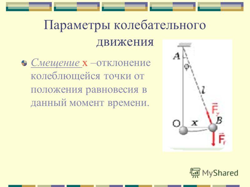 Параметры колебательного движения Смещение х –отклонение колеблющейся точки от положения равновесия в данный момент времени.