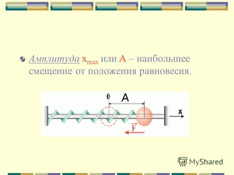 Амплитуда х max или А – наибольшее смещение от положения равновесия.