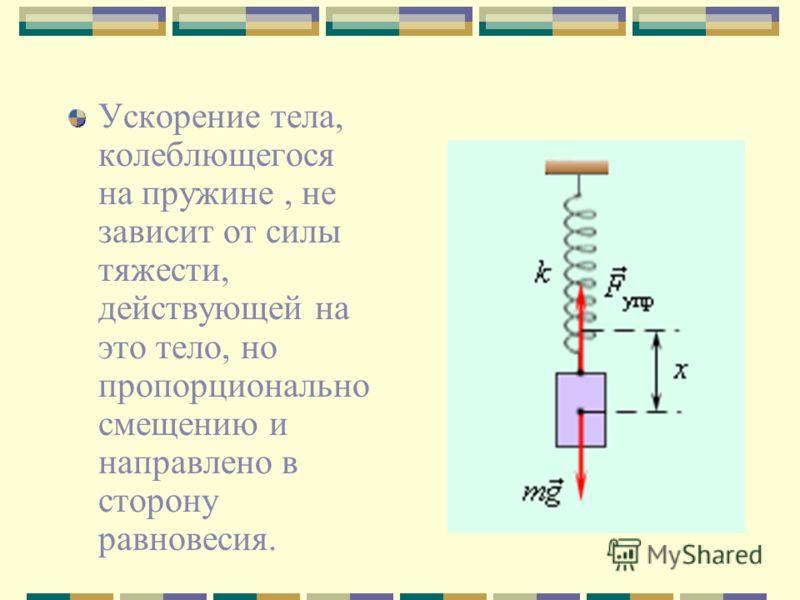 Ускорение тела, колеблющегося на пружине, не зависит от силы тяжести, действующей на это тело, но пропорционально смещению и направлено в сторону равновесия.