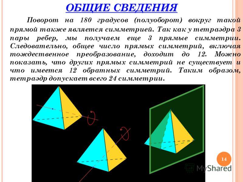 Поворот на 180 градусов (полуоборот) вокруг такой прямой также является симметрией. Так как у тетраэдра 3 пары ребер, мы получаем еще 3 прямые симметрии. Следовательно, общее число прямых симметрий, включая тождественное преобразование, доходит до 12