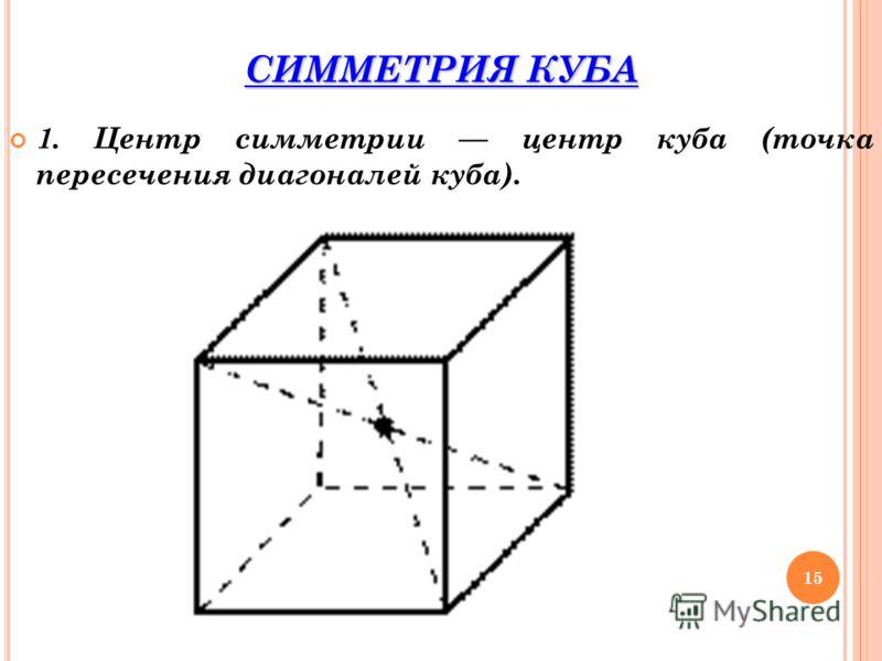 СИММЕТРИЯ КУБА 1. Центр симметрии центр куба (точка пересечения диагоналей куба). 15