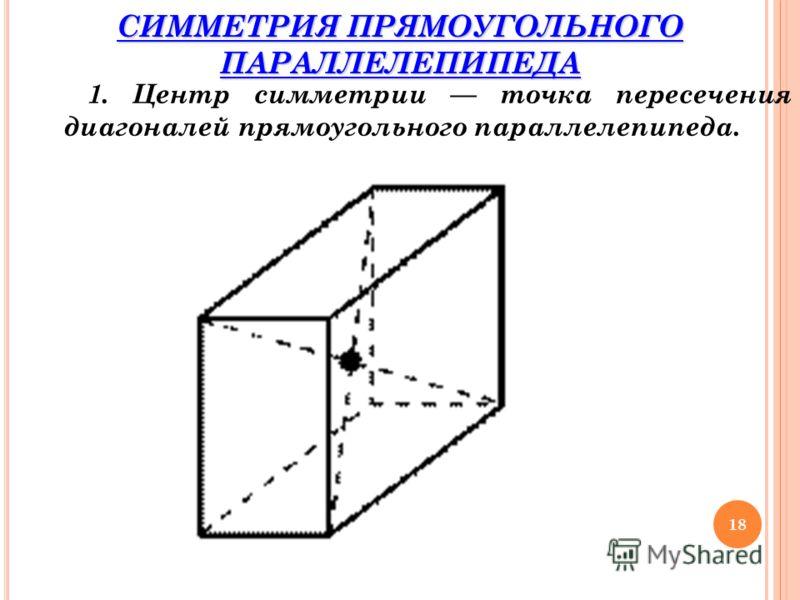СИММЕТРИЯ ПРЯМОУГОЛЬНОГО ПАРАЛЛЕЛЕПИПЕДА 1. Центр симметрии точка пересечения диагоналей прямоугольного параллелепипеда. 18